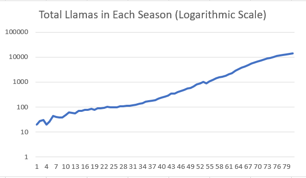 LL Growth.PNG